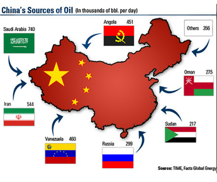 Image result for china oil reserves image